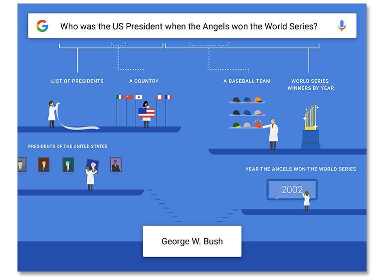 10-google-knowledge-graph.jpg