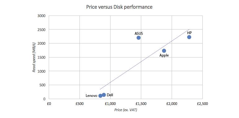 aio-graphs-price-disk.jpg
