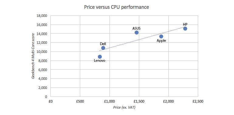 aio-graphs-price-cpu.jpg