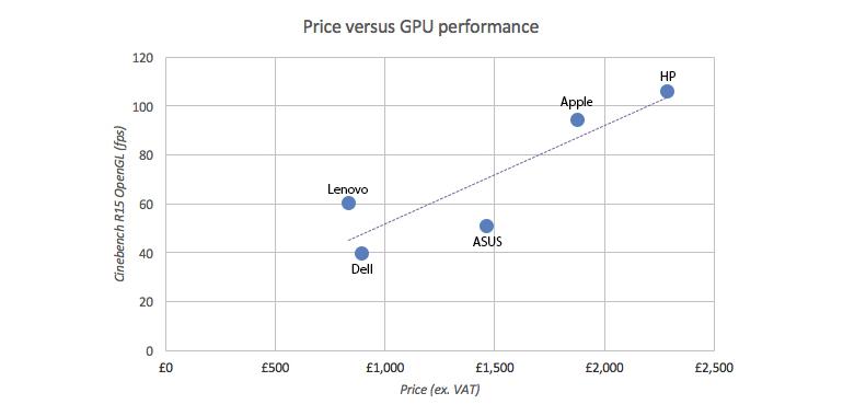 aio-graphs-price-gpu.jpg