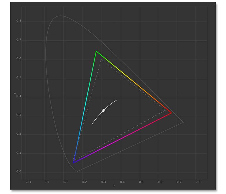 philips-brilliance-40-curved-gamut.jpg