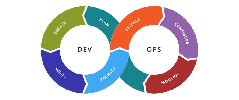 devops-tool-chain.jpg