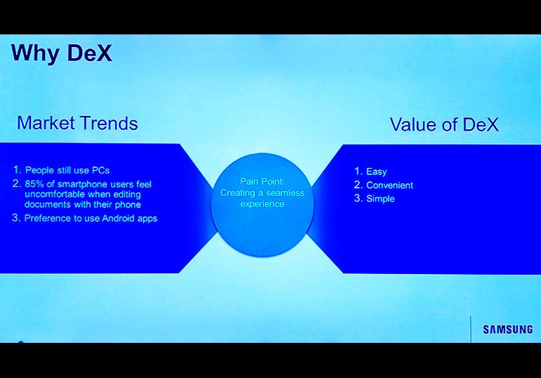 Samsung DeX value proposition