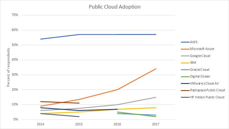rightscale-public-cloud.jpg