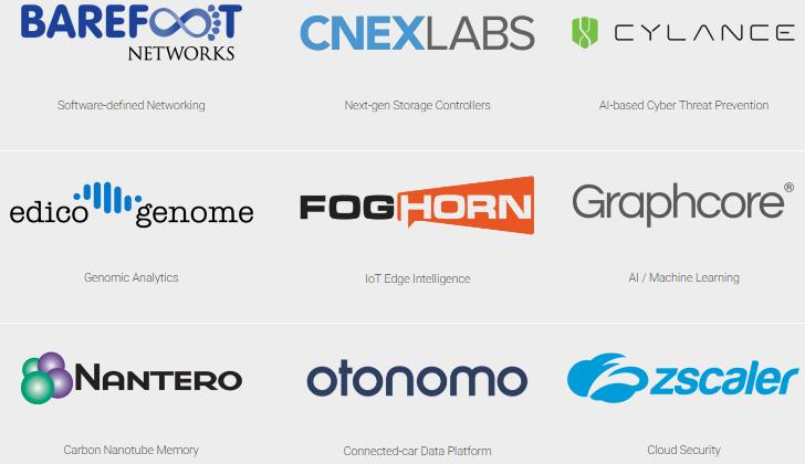 dell-technologies-capital-portfolio.png