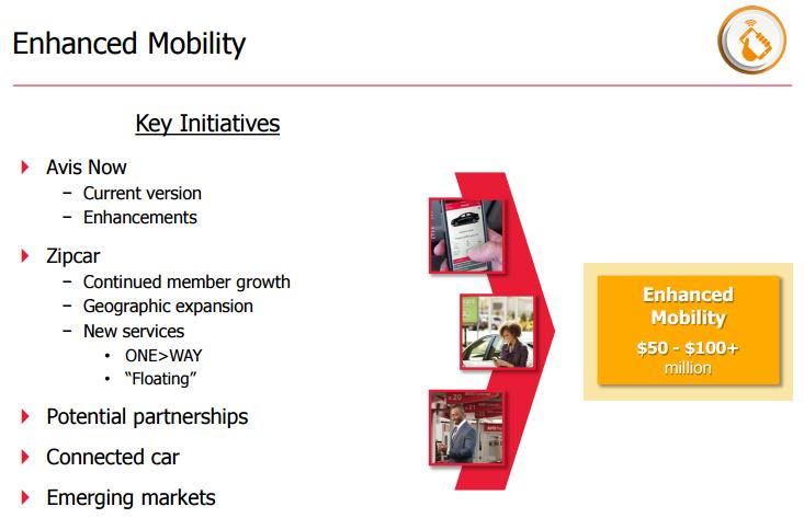 avis-budget-initiatives-2.png