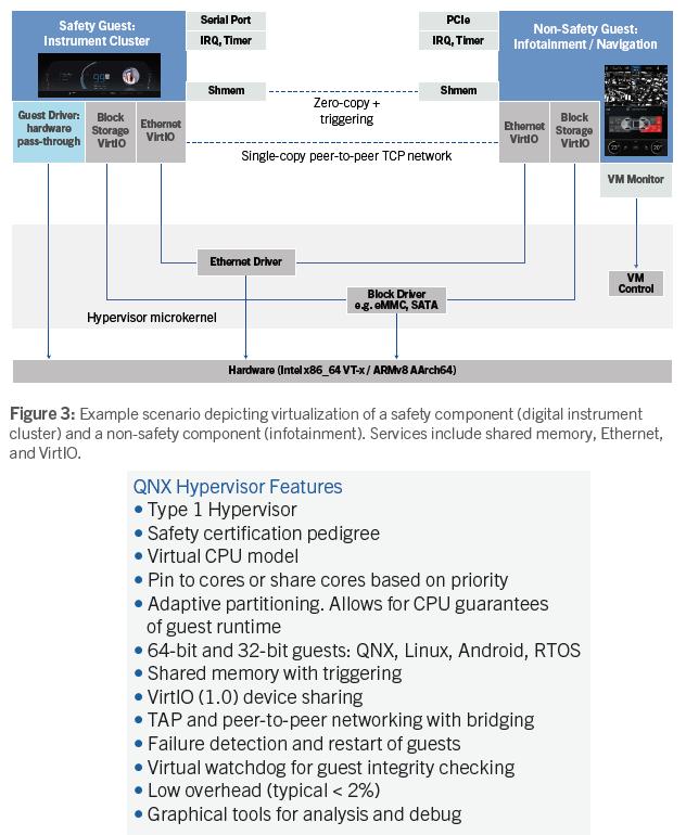 qnx-hypervisor-for-autos.png