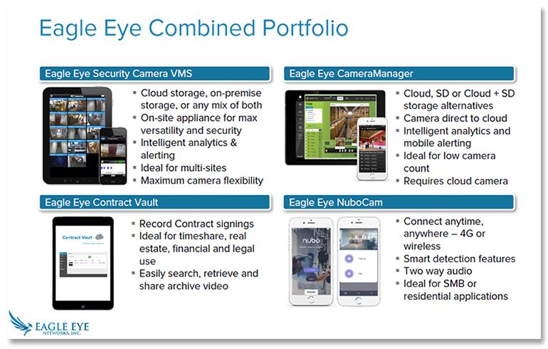eagle-eye-new-portfolio.jpg
