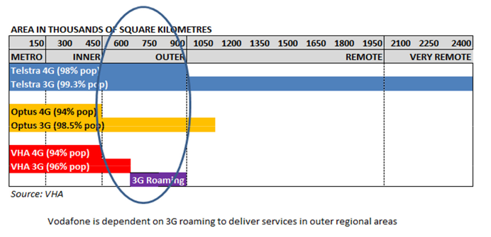 vodafone-optus-telstra-coverage.png