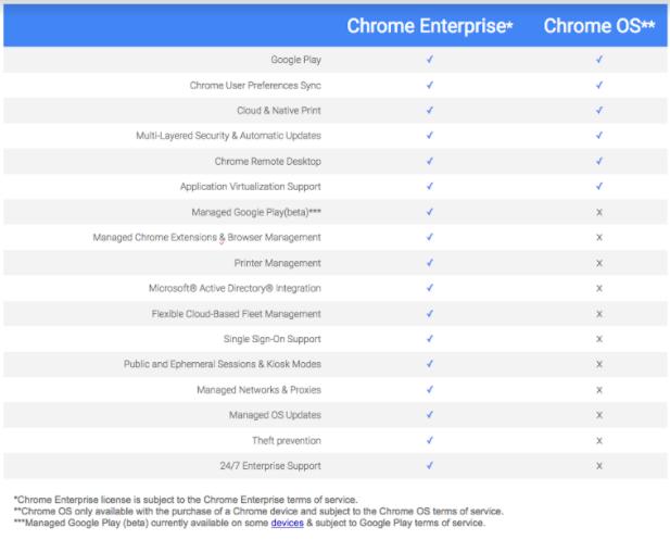 chrome-enterprise-breakdown.png