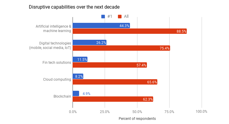big-data-17-nvp-disruption.png