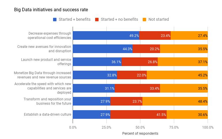big-data-17-nvp-benefits.png