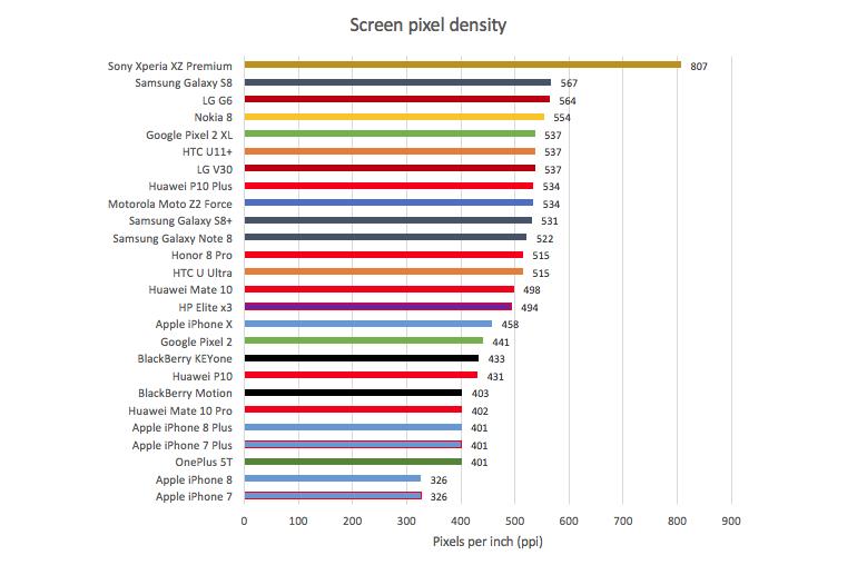 pixel-density-dec17.png