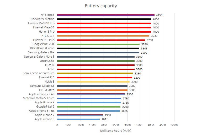 battery-capacity-dec17.png
