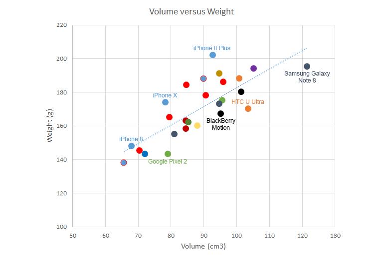volume-v-weight-dec17.png