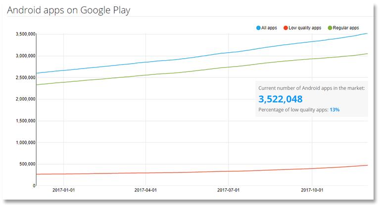 appbrain-google-play.png