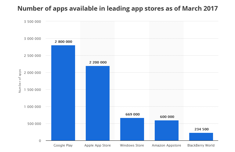 ms-store-apps-comparison.png