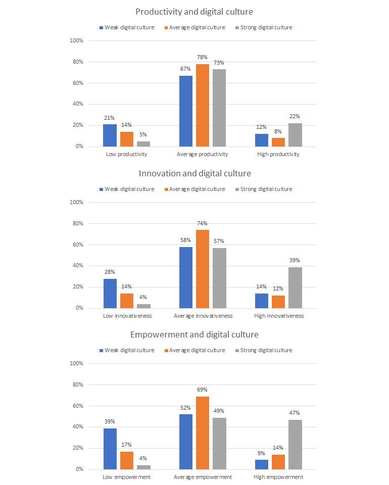 smart-office-microsoft-charts2.png