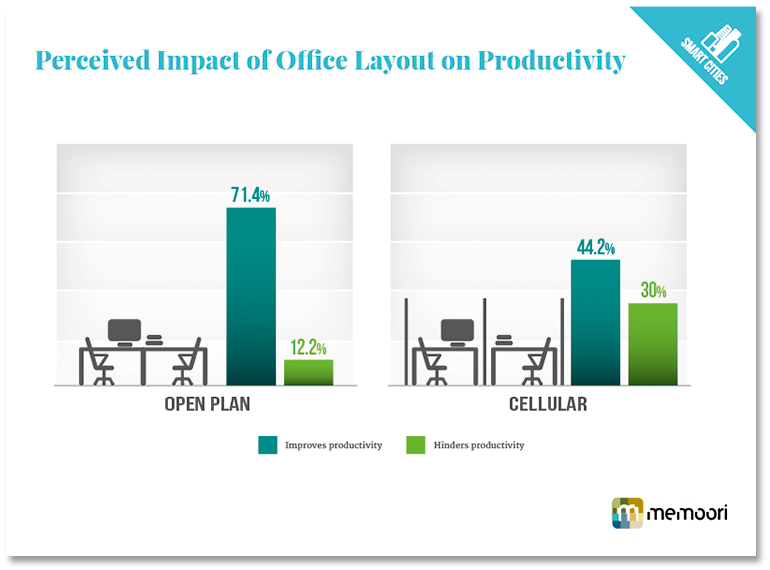 memoori-office-layout.png
