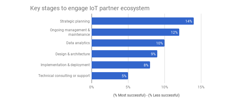 cisco-iot-partner-delta2.png