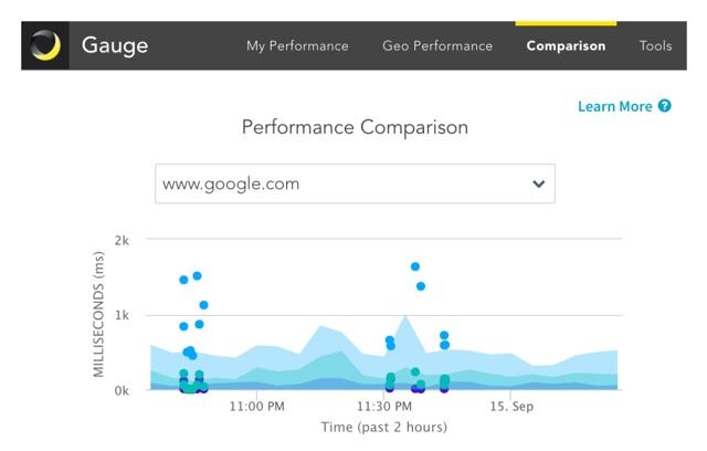 #6: Track internet performance
