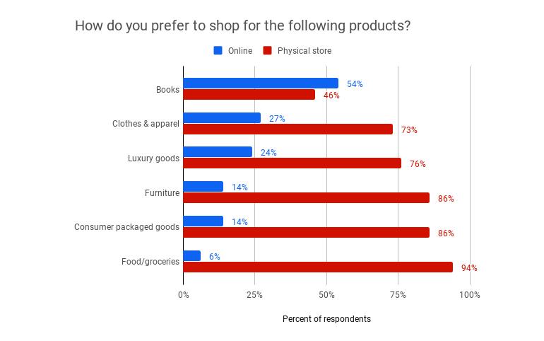 retail-walker-sands-chart.png