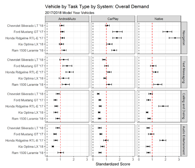 vehicle-infotainment-demand-ratings-2018.png