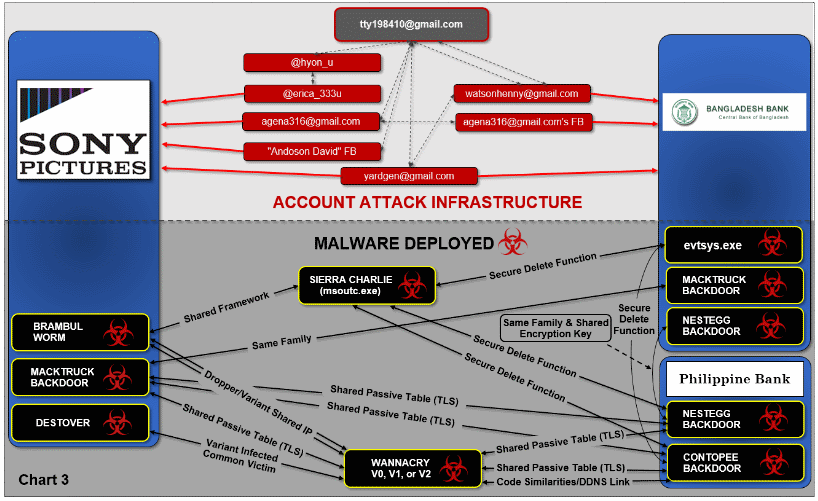 park-malware-connections.png