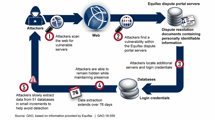 equifax-gao-report.png