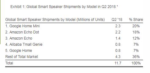 smartspeakersq2.png