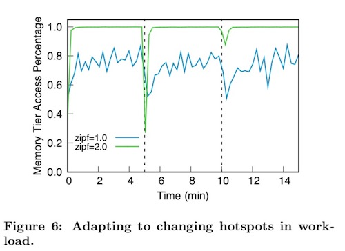 hotspot-adaption.jpg