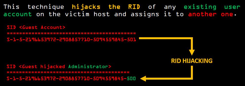 rid-hijacking.png