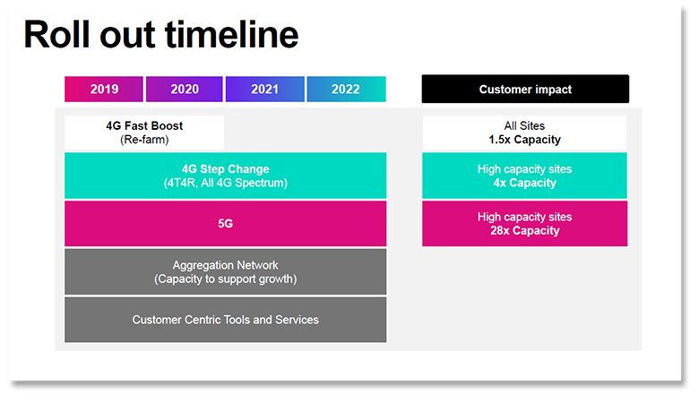 three-5g-rollout-roadmap.png