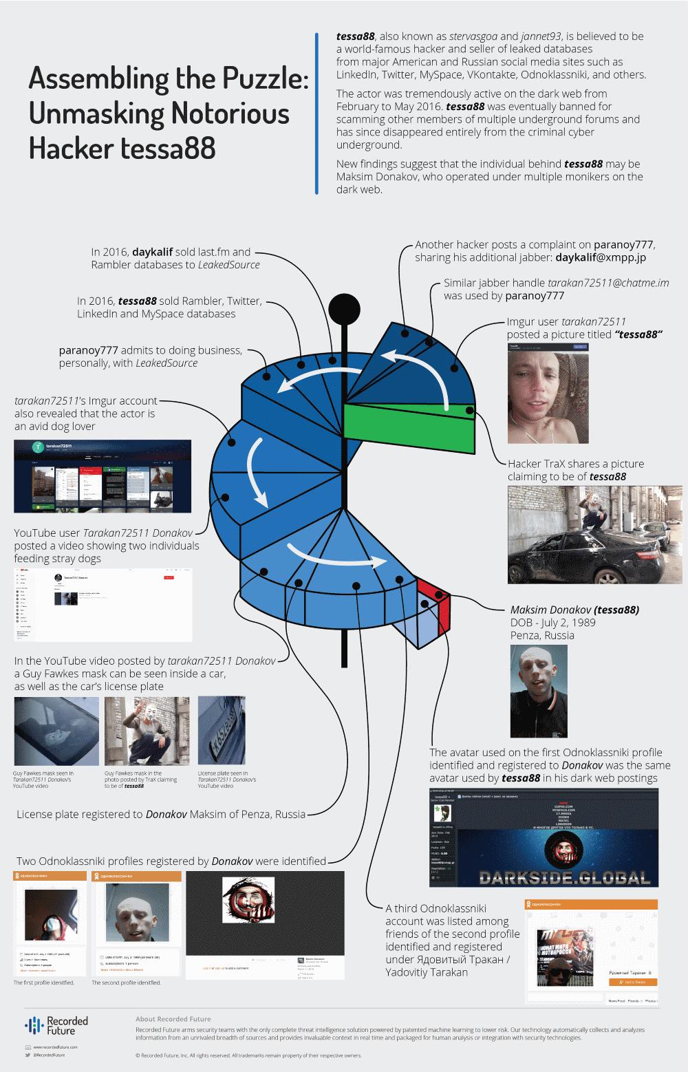 tessa88-identity-revealed.png
