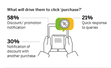 Americans want both online and in-store buying
