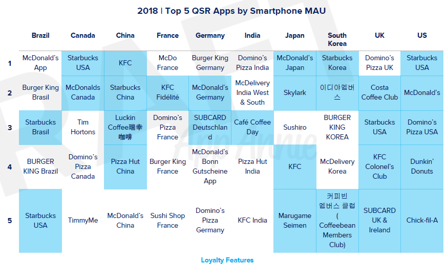app-annie-qsr-apps.png