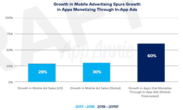 app-annie-in-app-advertising-2019.png