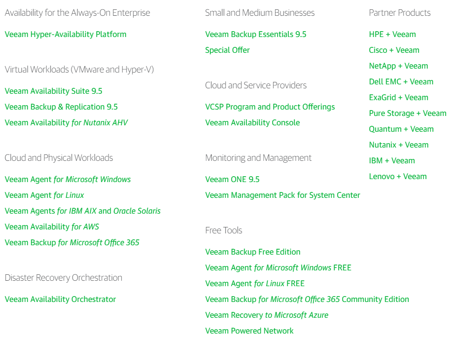 veeam-products.png