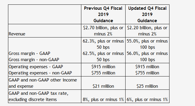 nvidia-q4-outlook.png