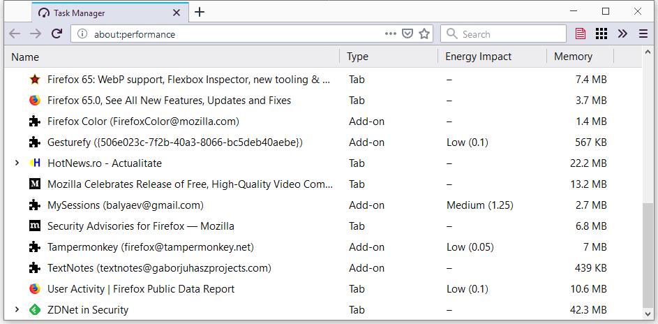 Firefox 65 performance view