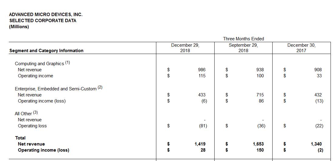 amd-q4-2018.png