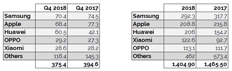 smartphone-totals.png