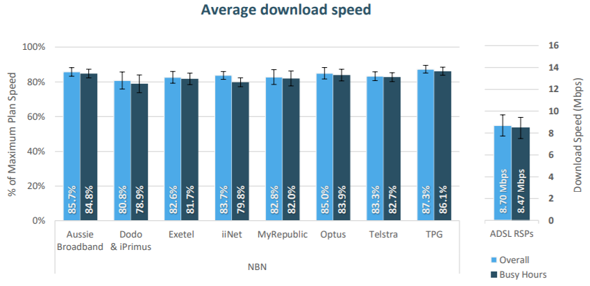 accc-broadband-speed-nbn-2.png
