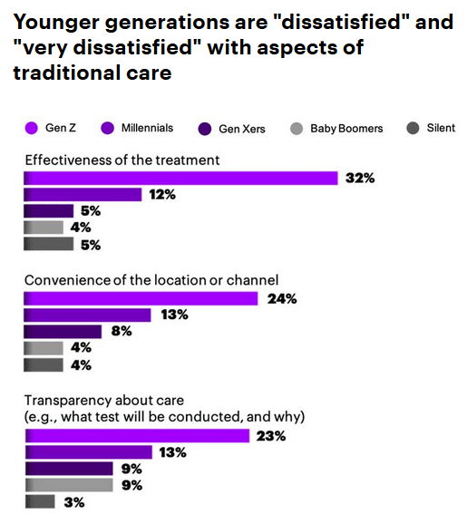 accenture-digital-health-survey-2.png