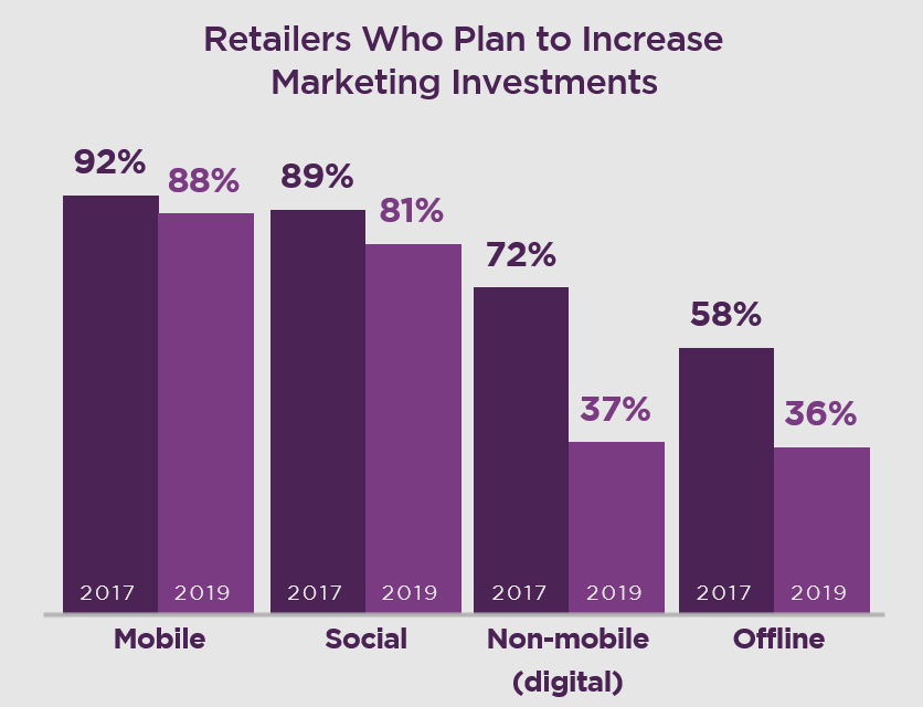 Try-Before-You-Buy will be big for Americans in 2019 say brands ZDNet