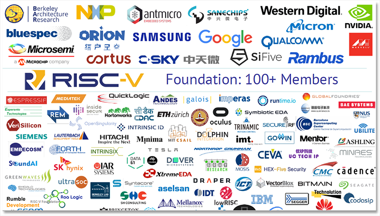 risc-v-members.png