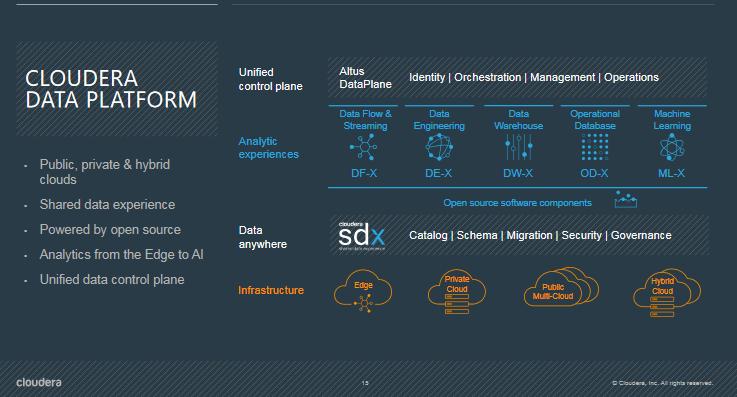 cloudera-data-platform.png