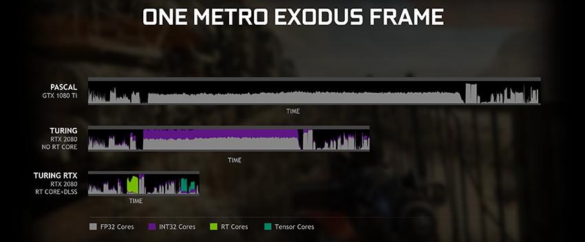 geforce-rtx-gtx-dxr-one-metro-exodus-frame.png