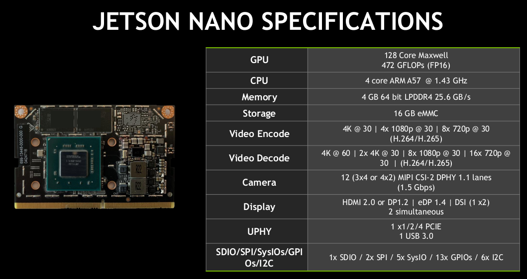 jetson-nano-specifications-nvidia.png