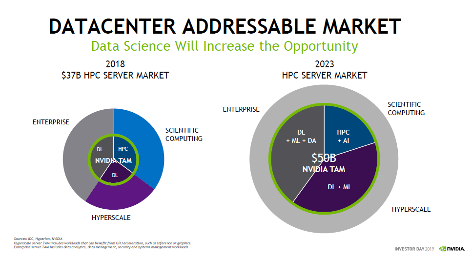 nvidia-data-center.png